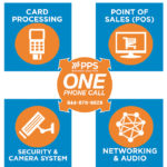 PPS Business Solutions