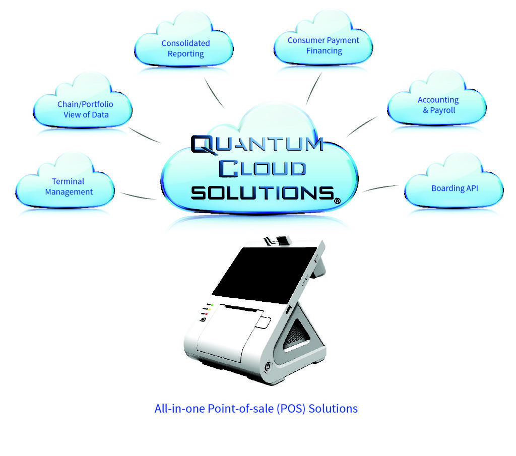 All-in-one POS with Quantum Cloud